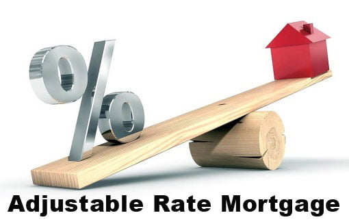 Adjustable Rate Mortgages ARM